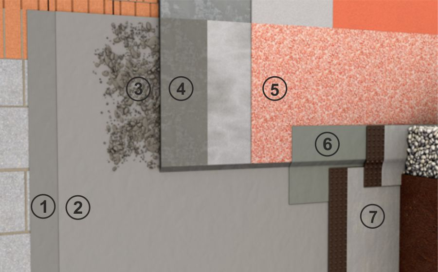 Kellerabdichtung Kellerabdichtung Schritt Bauwerksabdichtung - Fliesen verputzen schritt für schritt