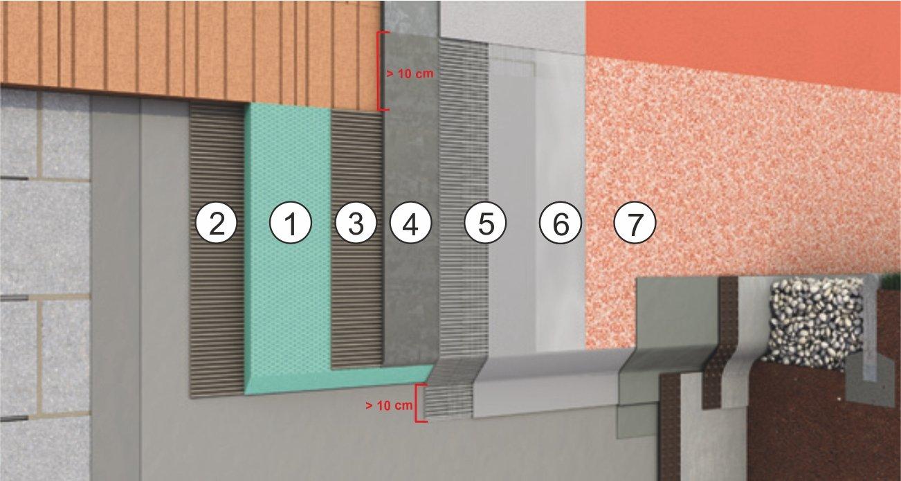 sockeld mmplatte anbinden sockelanschluss an sockeld mmplatte informieren mauern verputzen. Black Bedroom Furniture Sets. Home Design Ideas