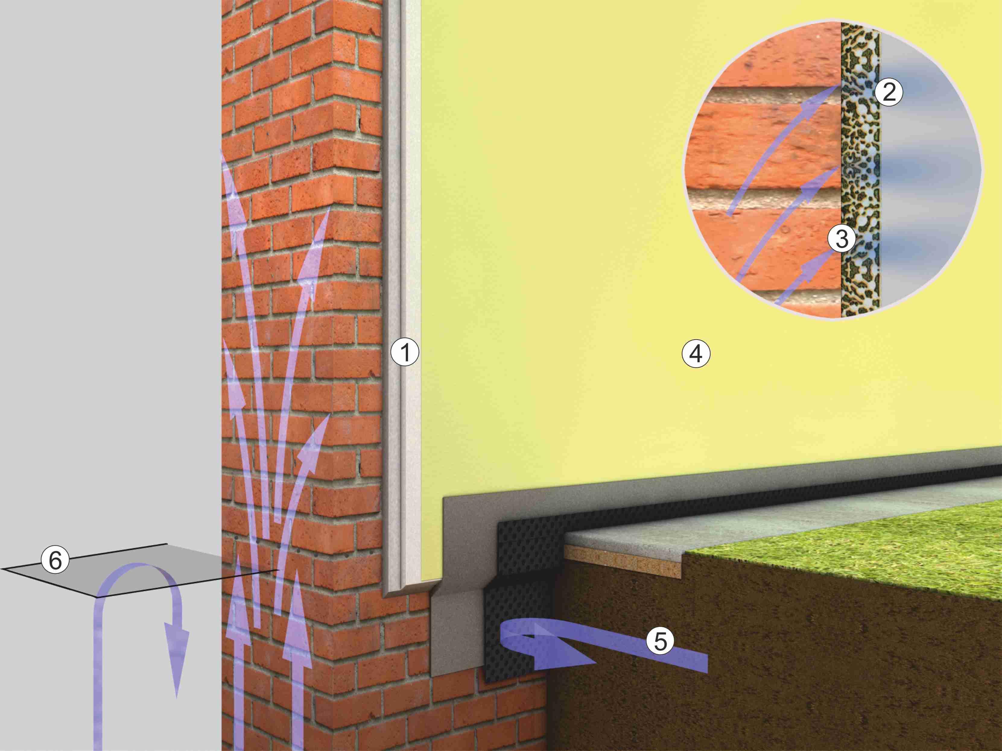sanierprodukte von baumit erfahrung wta baumit. Black Bedroom Furniture Sets. Home Design Ideas